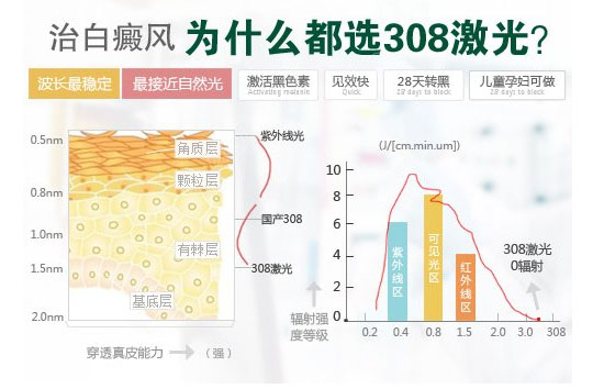 天津泛发型白癜风生活中要注意什么